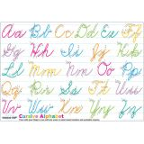 Traditional Cursive Handwriting, PosterMat Pals®, 12 x 17.25 Smart Poly®, Single Sided