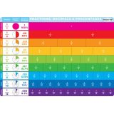 Smart Poly® PosterMat Pals™, Benchmark Fractions
