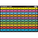 Numbers 1-100, PosterMat Pals®, 12 x 17.25 Smart Poly®, Single Sided
