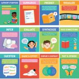 Reading Comprehension Strategies Mini Posters