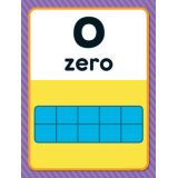 Numbers 0–20 Bulletin Board Set