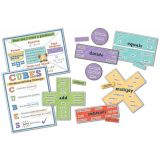 Problem Solving Bulletin Board Set