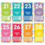 Schoolgirl Style™ Just Teach Number Cards Bulletin Board Set