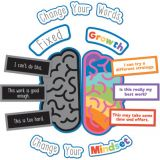 Growth Mindset Bulletin Board Set