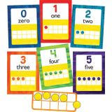 The World of Eric Carle™ Numbers 0-20 Bulletin Board Set