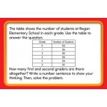 CenterSOLUTIONS™ Task Cards: Word Problems, Grade 3