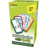 Multiplication Flash Cards, All Facts 0–12