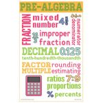 Math Chatter Charts, Set of 8