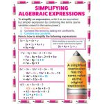 Algebraic Expressions & Equations Poster Set