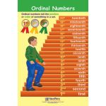 Math Bulletin Board Chart Set, Numbers, Set of 6