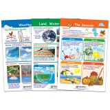 Land, Water & Air Bulletin Board Chart Set, Grades 1-2