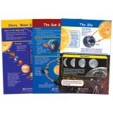 Our Planets Bulletin Board Chart Set, Grades 1-2