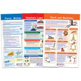 Force & Motion Bulletin Board Chart Set of 3, Grades 3-5