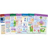 Cells Bulletin Board Chart Set, Grades 3-5
