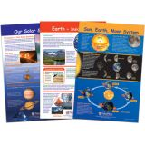Our Solar System Bulletin Board Chart Set, Grades 3-5