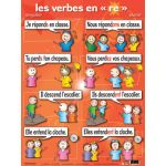 Verb Posters, French