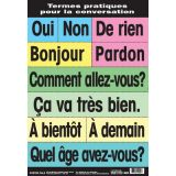 High-Frequency Vocab Card Set, French