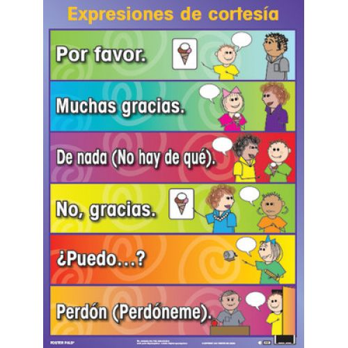 Essential Classroom Posters, Set II, Spanish, PSZPS38