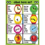 Essential Classroom Posters, Set I, Spanish