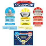 Our Government Bulletin Board Set