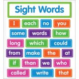Sight Words Bulletin Board Set