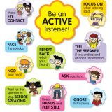 Active Listening Bulletin Board Set