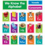 Our Photo Alphabet Bulletin Board Set