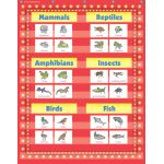 10-Pocket Pocket Chart, Red Marquee, 34