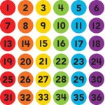 Spot On® Floor Markers, Numbers 1-36, 4