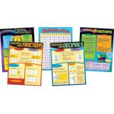 Operations with Fractions & Decimals Learning Chart Combo Pack