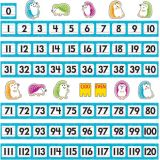 Color Harmony™ Number Line 0-120 Bulletin Board Set