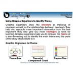 Interactive Whiteboard Lesson Plans, Literary Devices