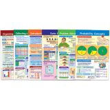 Math Bulletin Board Chart Set, Data, Graphs & Probability, Set of 6