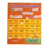 Spanish Syllables Pocket Chart