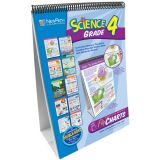 Curriculum Mastery® Science Flip Charts, Grade 4