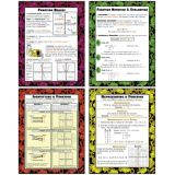 Functions Teaching Poster Set