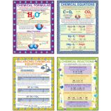 Chemical Equations Teaching Poster Set