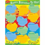 Dr. Seuss Birthdays Poster