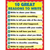 10 Great Reasons to Write Chartlet