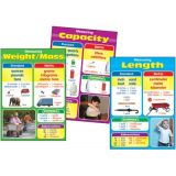 Photographic Measurement Bulletin Board Set