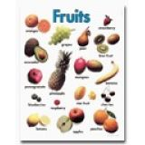 Fruits Picture Perfect Chartlet