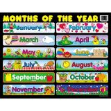 Chartlet, Months of the Year