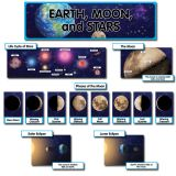 Earth, Moon, and Stars Mini Bulletin Board Set
