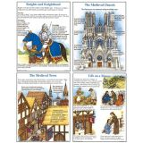The Middle Ages Teaching Poster Set