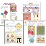 Big Ideas in Mathematics Poster Set