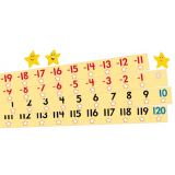 Number Line -20 to +120 Bulletin Board Set