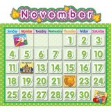 Polka Dot School Calendar Bulletin Board Set