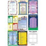 Four Square Writing Method Wall Charts