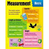 Learning Charts, Measurement, Metric