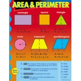 Learning Charts, Area & Perimeter